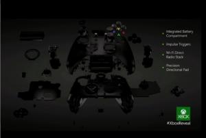 controller hardware