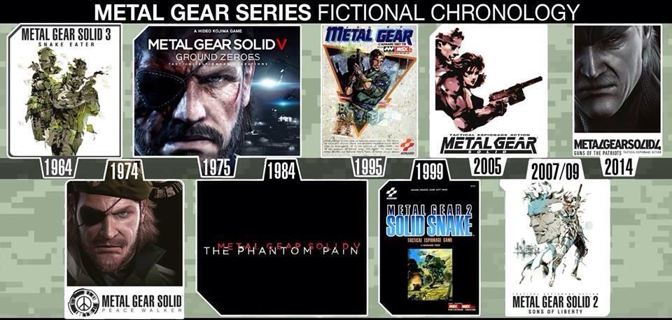 Metal Gear Story