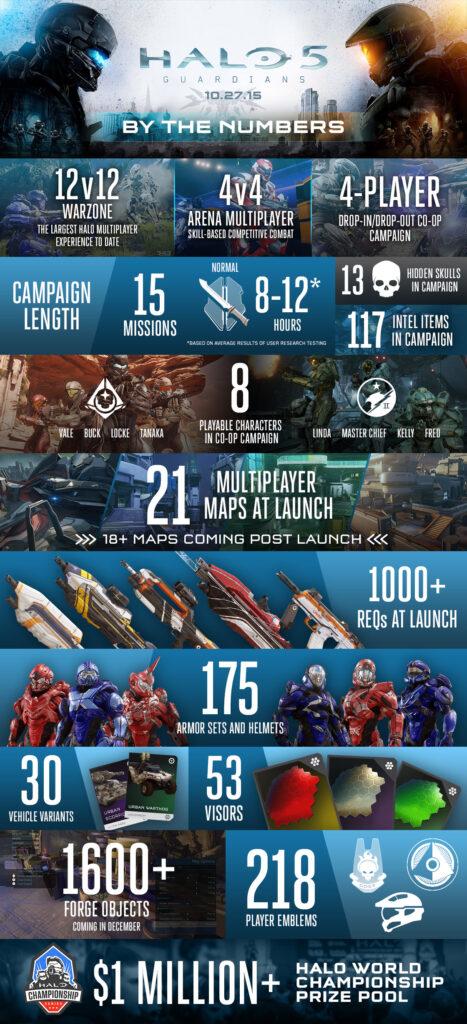10-5_h5-infographic-92640374178f47f5a83d11c4309540c0