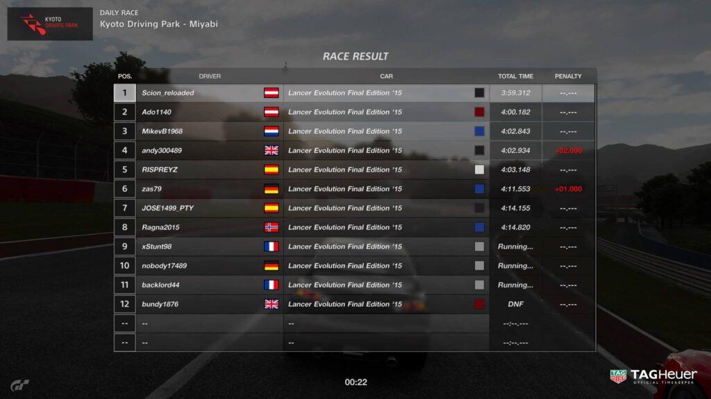 Gran Turismo Sport Multiplayer