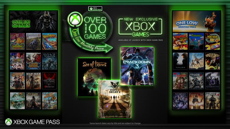 Xbox One X Exklusiv Game Pass Gameware