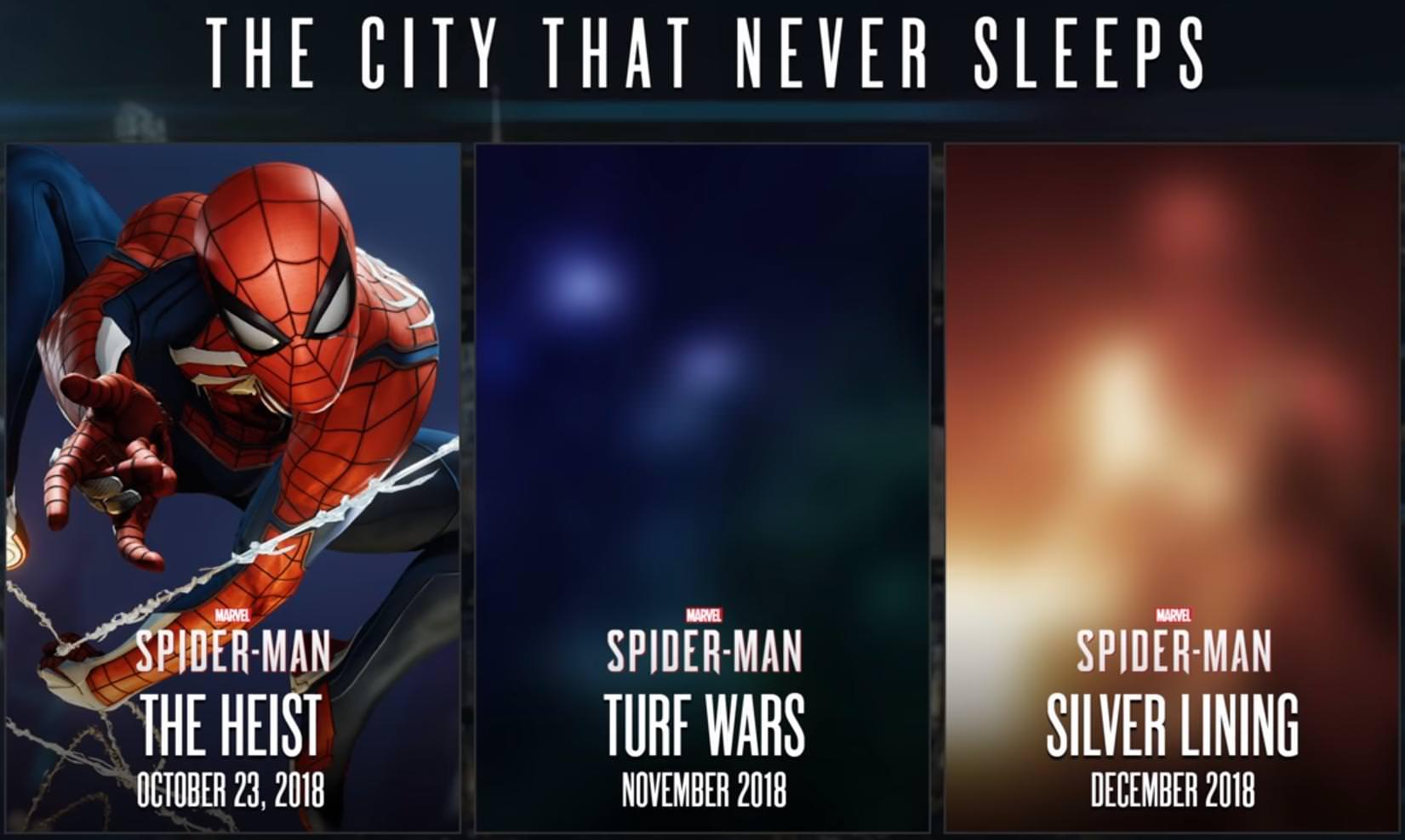 sony's playstation – marvel's spider man erfolgreichster launch der