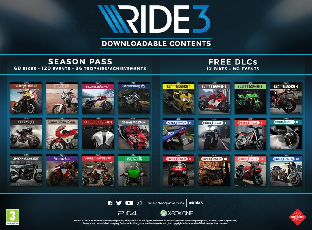 Gratis DLC Ride 3 Season Pass